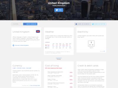 BaseTrip es la web que te dice todo lo que necesitas saber cuando viajas a otro país