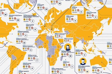 Los deportistas de cada país más exitosos en los Juegos Olímpicos, reunidos en un mapa