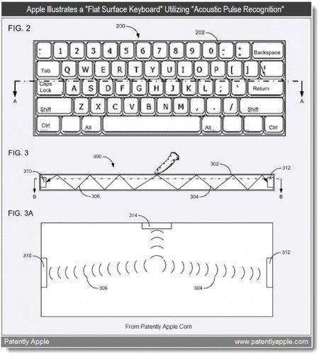patente-teclado-sin-teclas