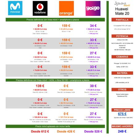 Precios Navidad Huawei Mate 20 Con Movistar Vodafone Orange Y Yoigo