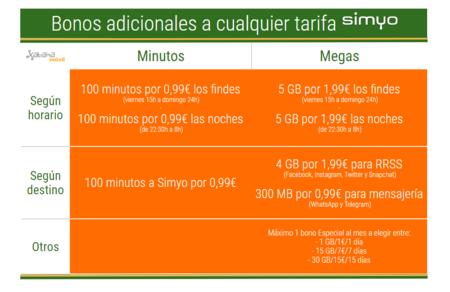 Bonos Extra Adicionales A Cualquier Tarifa De Simyo