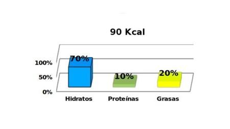 calorias-polos