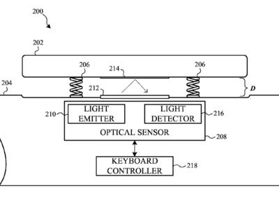 No solo teclado e-ink, en una nueva patente de Apple las teclas se accionan por proximidad