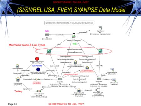"""La NSA utiliza la información recogida para crear sus propios """"grafos sociales"""""""