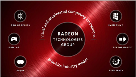 Amd Radeon Software Crimson 1