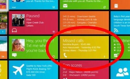 ¿Funcionalidades telefónicas en Windows 8?