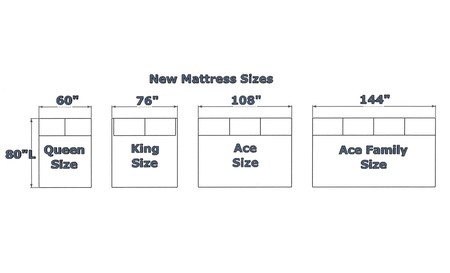 Ace Bed Size