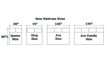 Crean en estados unidos el colch n perfecto para las for Medidas de cama matrimonial y king size