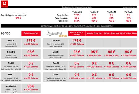 Precios Lg V30 Con Tarifas Vodafone Y Pago A Plazos