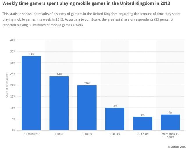 Britanicos Videojuegos
