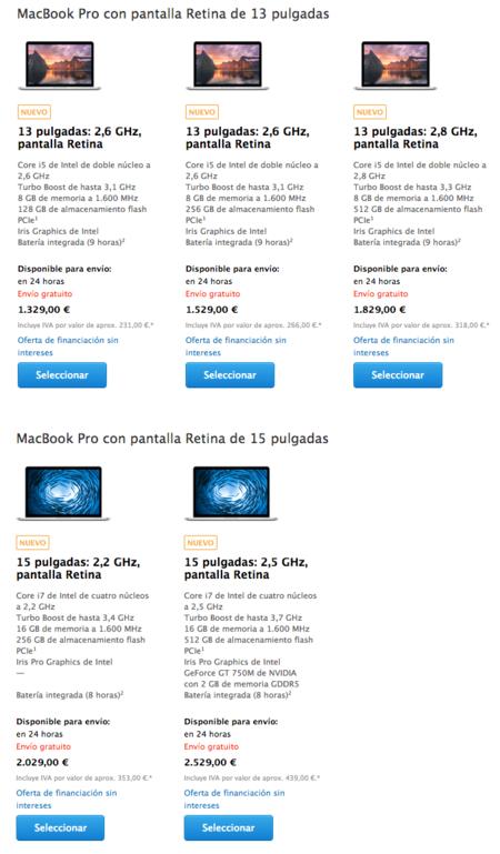 apple macbook pro pantalla retina precios