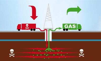Ángela Merkel negoció en secreto el fracking para Europa