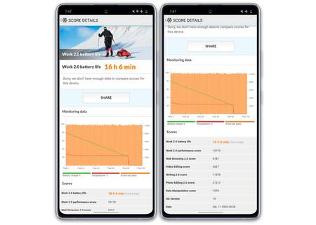 Samsung Galaxy S10 Lite S10 Autonomia Test