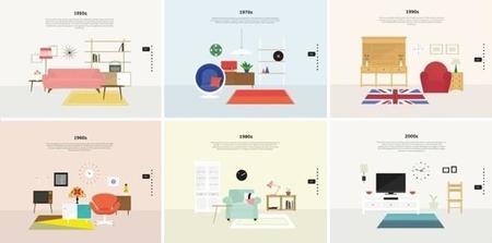 Un recorrido por la decoración década a década con estas bonitas ilustraciones