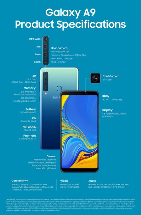 Samsung Galaxy A9 2018 Especificaciones