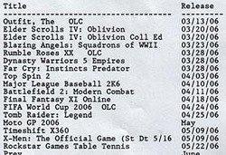 Xbox 360: fechas de salida de los juegos