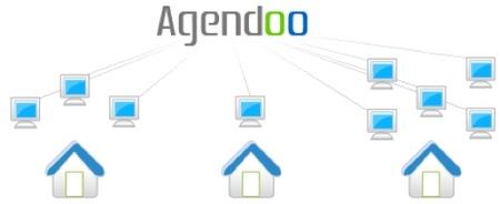 Agendoo, gestión online para comercios