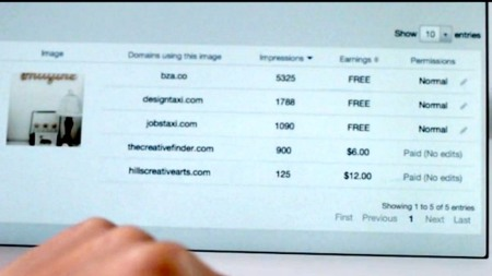Gana dinero con tus fotos y controla su visualización con Imgembed