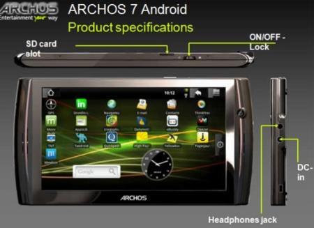 Archos sacará sus tablets como Home Slate