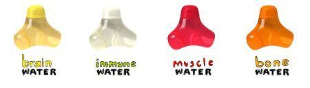 ¿Aguas funcionales?