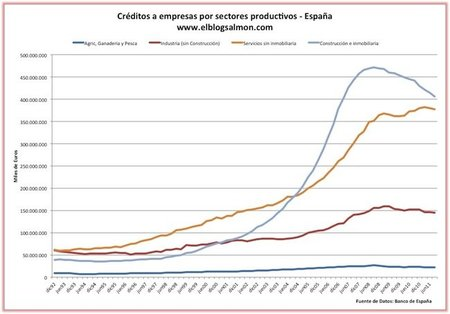 financiacion-a-empresas-espana.jpg