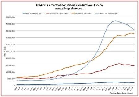 financiacion-a-empresas-espana.jpg