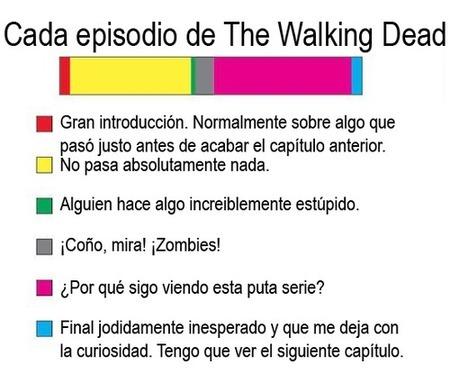 Resumiendo 'The Walking Dead'