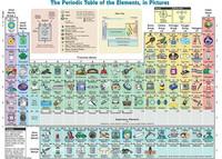 La tabla periódica ilustrada