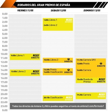 GP España Fórmula 1 2012: cómo verlo por televisión