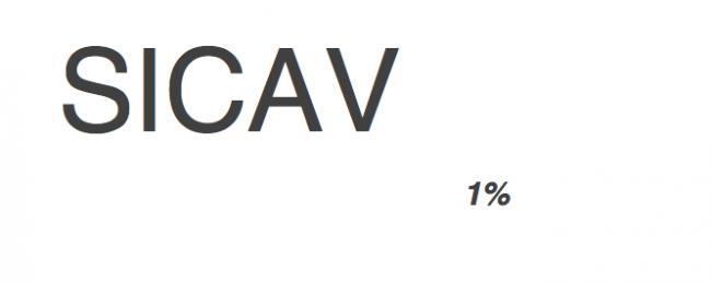 SICAV 1%