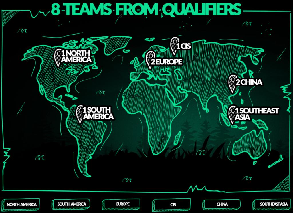Así llegan los 8 equipos al Minor de Bucharest de Dota 2