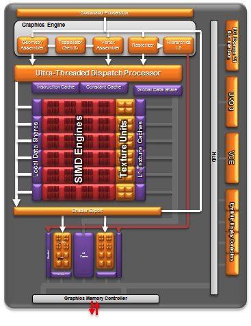 Foto de AMD Fusion 'Trinity' (20/25)