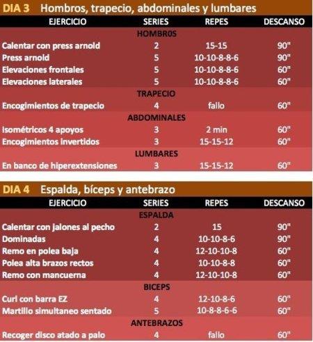 Rutina de pecho y biceps en casa