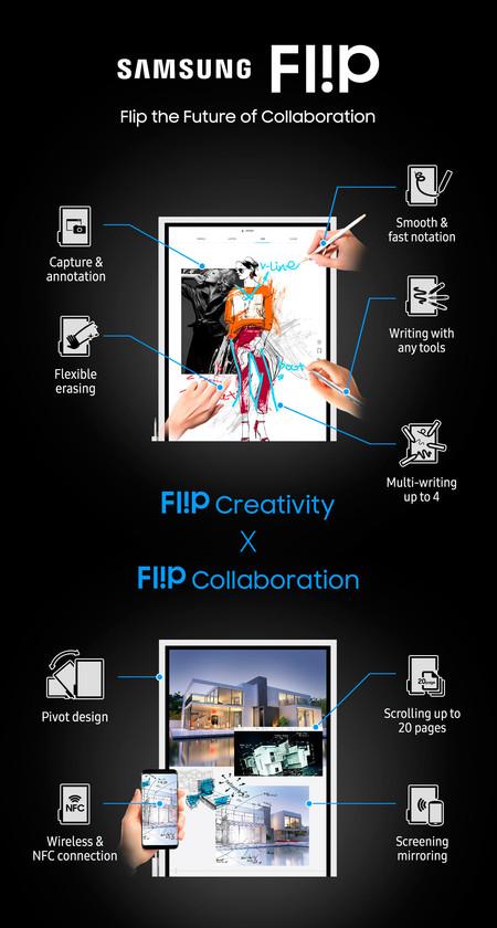 Samsung Flip Funciones 01