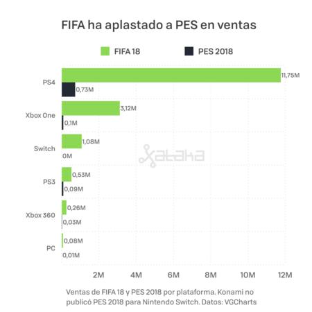 Fifa Vs Pes 001