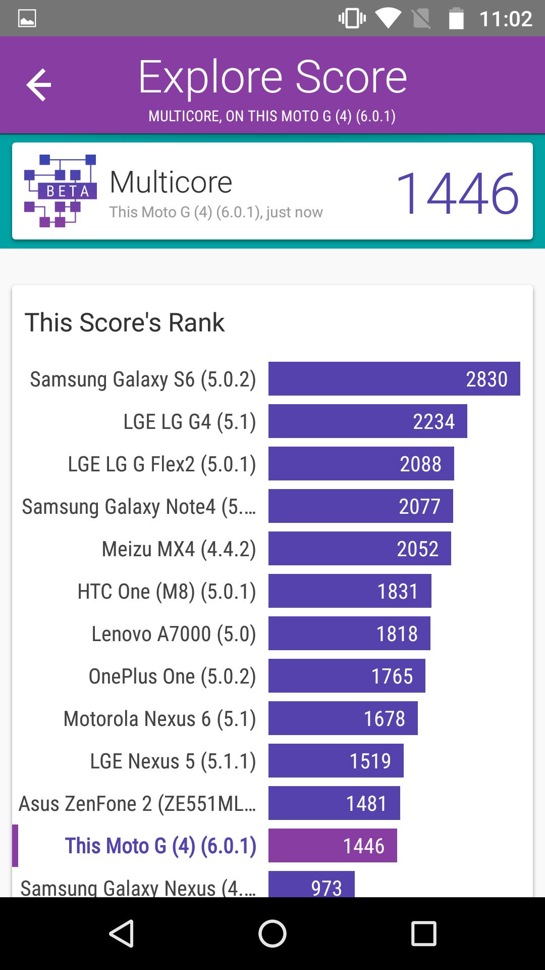 Foto de Moto G4, benchmarks (19/30)