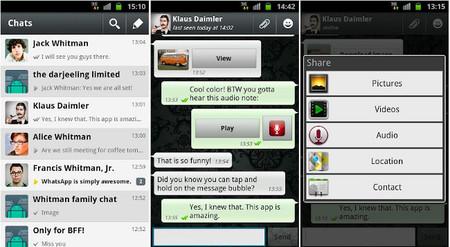 La confianza en los mensajes a través de WhatsApp en las empresas