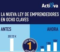Ley de emprendedores ¿para estos cambios tanto ruido? (infografía)