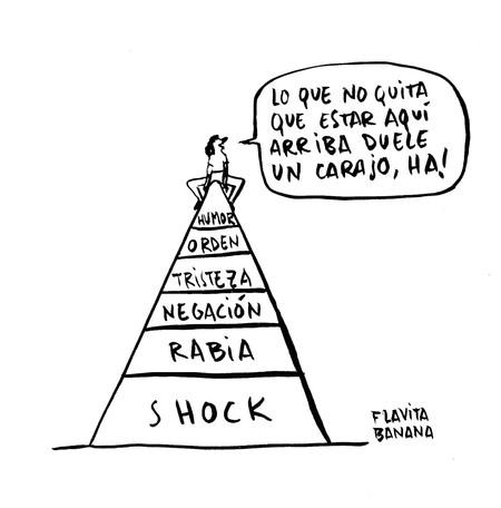 Piramide Emociones