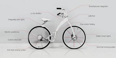 Elementos Bicicleta eléctrica Gi Bike