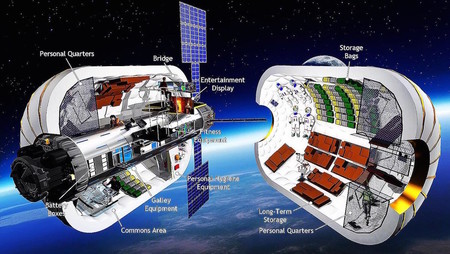 Bigelow B330 Space Station
