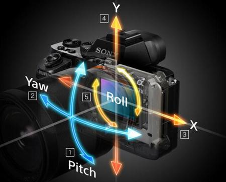 Sony A7 Ii 5 Axis In Body Stabilization