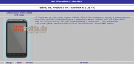 ¿Son éstas las espectaculares especificaciones del HTC Thunderbolt?