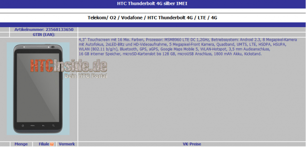Especificaciones filtradas del HTC Thunderbolt