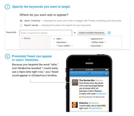 Twitter ya vende publicidad orientada a palabras clave