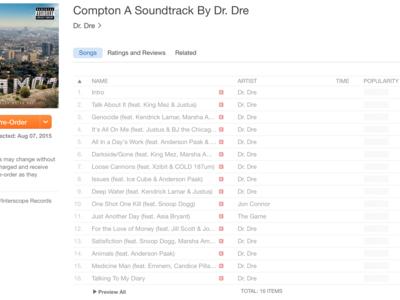 Dr. Dre anuncia Compton: A Soundtrack en exclusiva para Apple Music