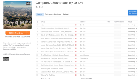Dr. Dre anuncia Compton: A Soundtrack en exclusiva para Apple Music