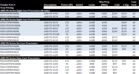 amd-fx-cut-prices-september.png