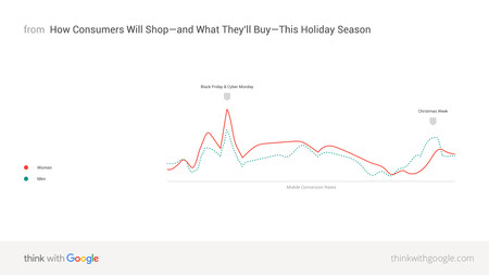 Black Friday Shopping Holiday Season 01 01 Download
