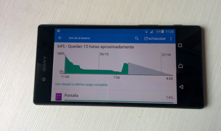 Qué consume la batería de un smartphone y qué hace que dure más y que Sony llegue a dos días